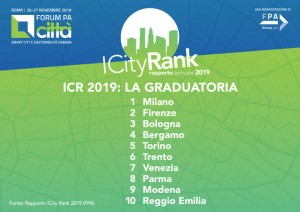 TOP TEN_ICR_19